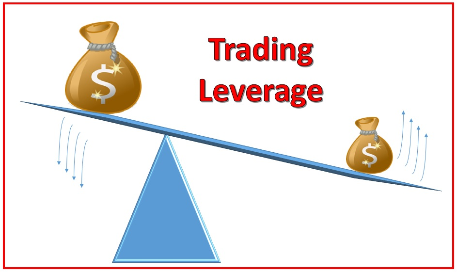 Trading Leverage for more powerful profits